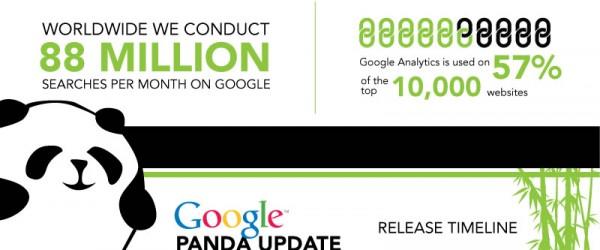 [Infographie] Les 14 mises à jour de Google Panda