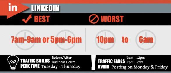 Infographie : Quand publier sur les réseaux sociaux ?