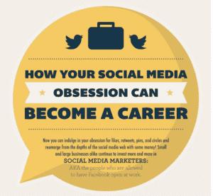 Infographie : Pourquoi une carrière dans les médias sociaux ?