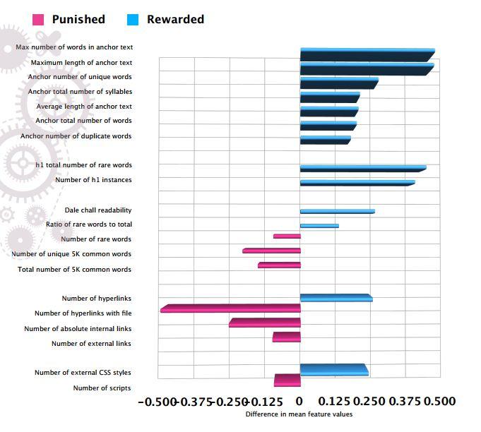 mathsight-penguin-2-impact-1
