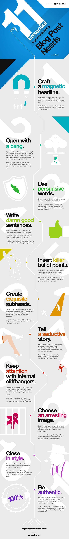 infographie-ameliorer-blog-1