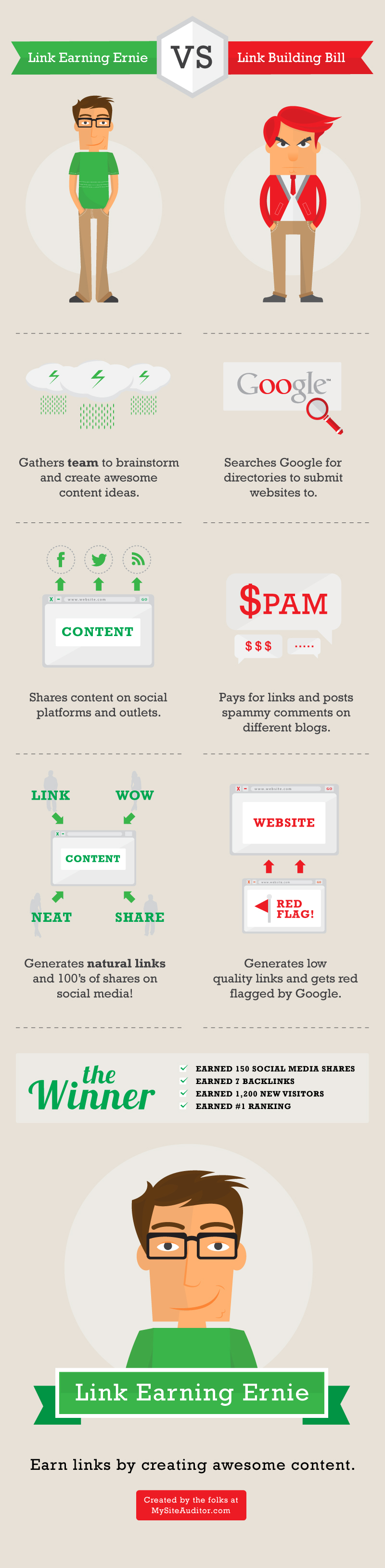 infographie-link-building-vs-link-earning-1