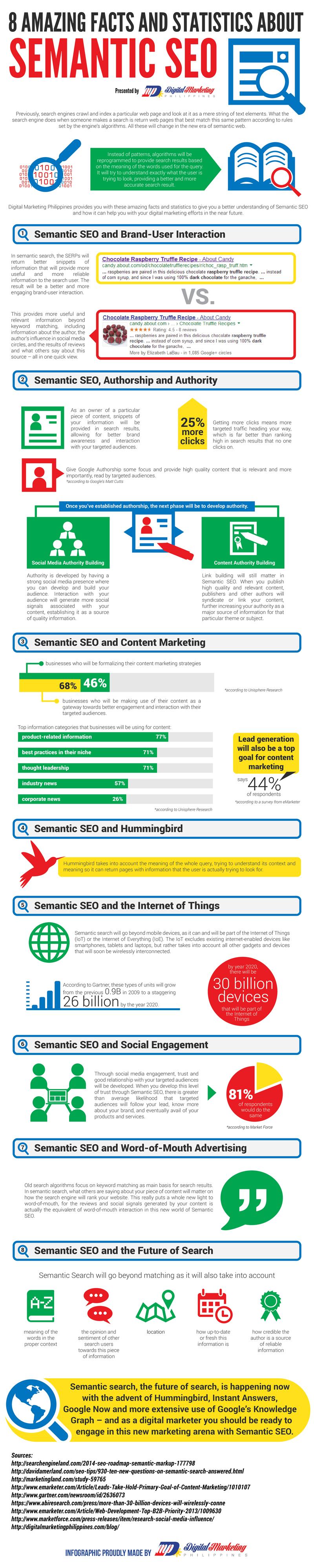 infographie-recherche-semantique