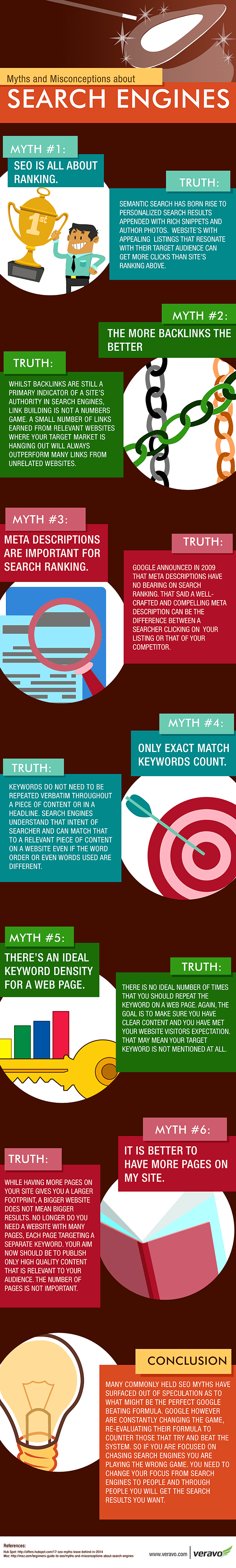 infographie-6-mythes-referencement-1