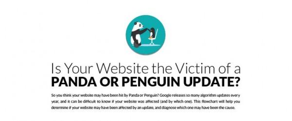 infographie-sanction-panda-penguin-1
