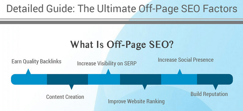infographie-off-page-seo-top