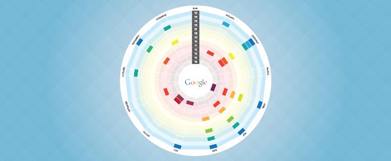 infographie-google-historique-algorithme-top