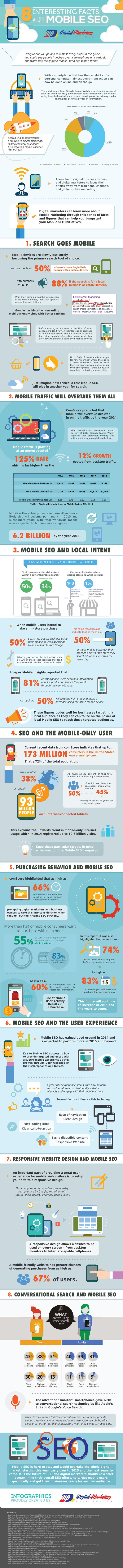 infographie-mobile-friendly-statistiques