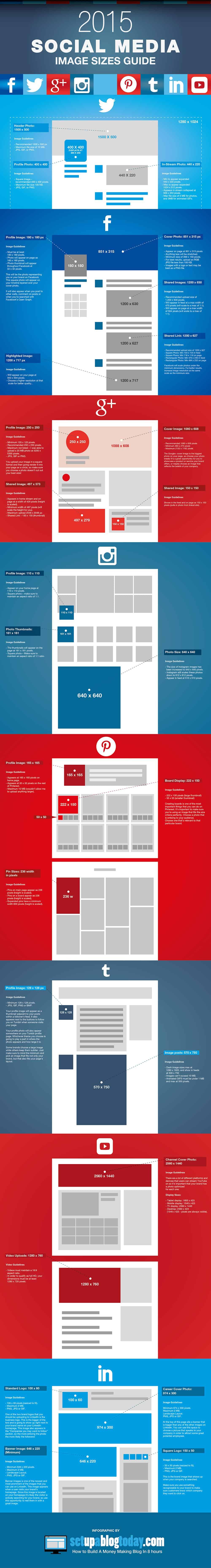 infographie-guide-taille-images-reseaux-sociaux