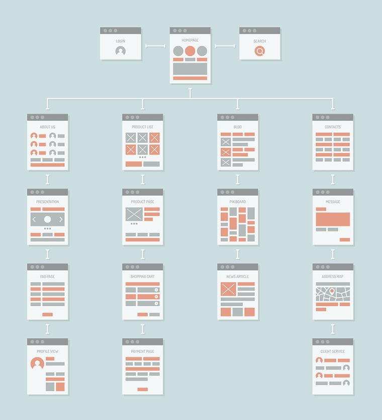 website-navigation-structure-claire-texte