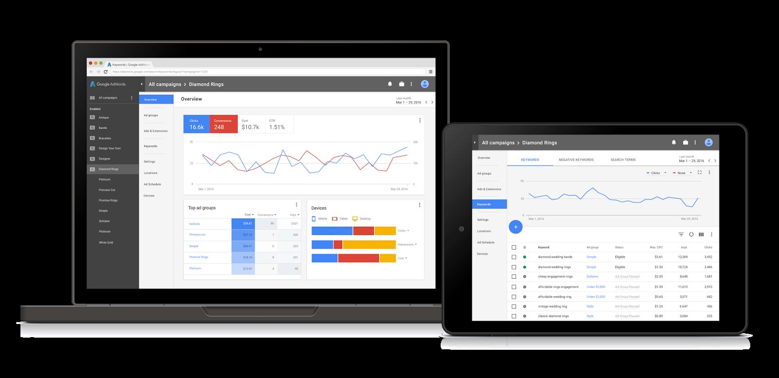 Google va revoir complètement le design de l'interface AdWords