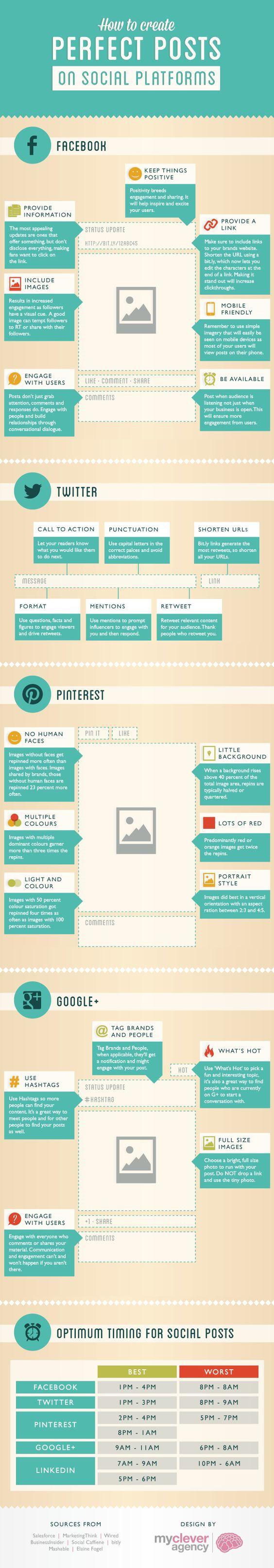 Infographie : comment créer des publications parfaites sur les réseaux sociaux