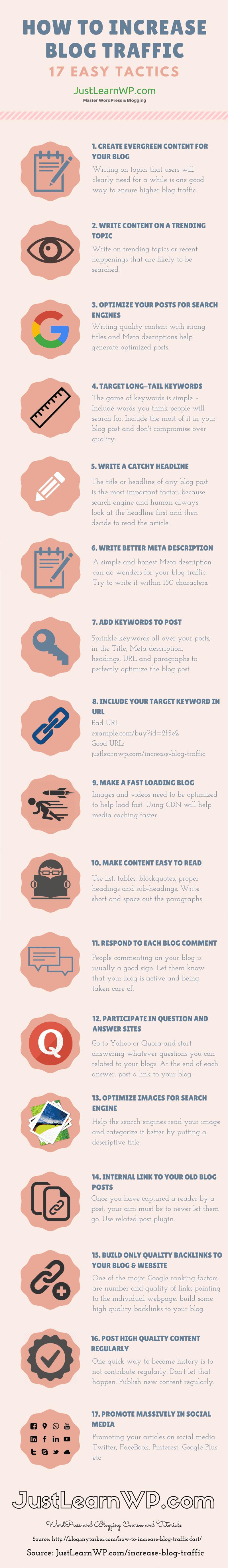 17 conseils pour augmenter le trafic de votre blog (infographie)