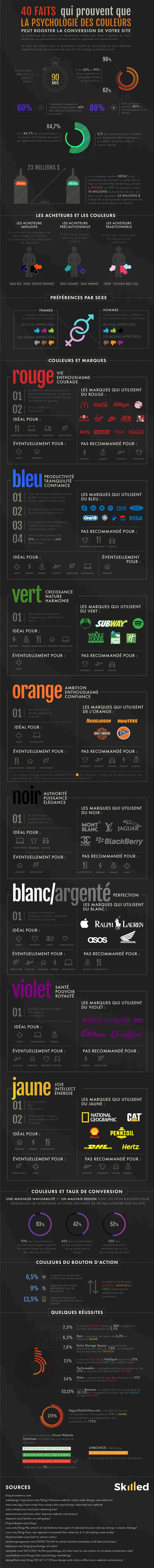 Infographie: couleurs et conversions, existe-t-il un lien?