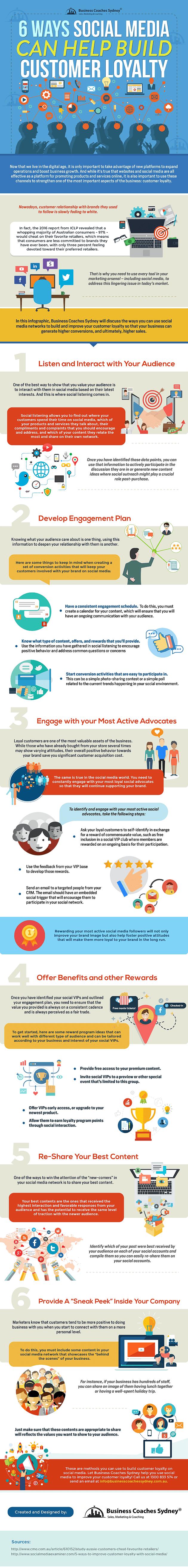 Infographie: 6 façons dont les médias sociaux peuvent aider à fidéliser les clients