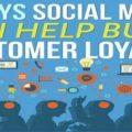 Lien entre réseaux sociaux et fidélisation des clients