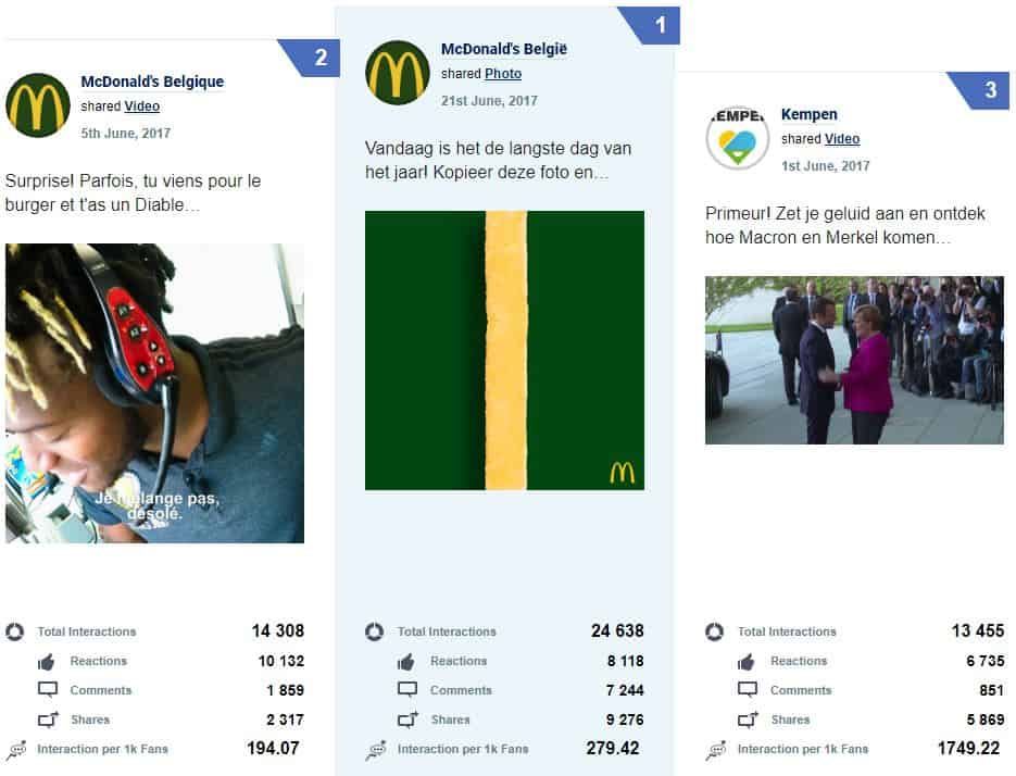 Top 3 des meilleures publications facebook en Belgique en juin 2017