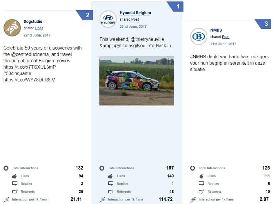 Les 3 meilleures posts sur Twitter en Belgique - juin 2017