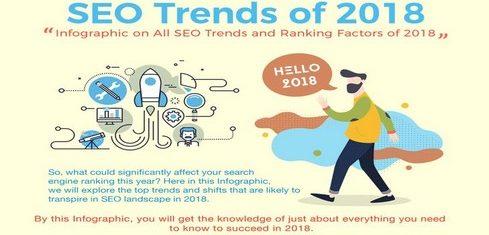 Infographie: les tendances SEO de 2018