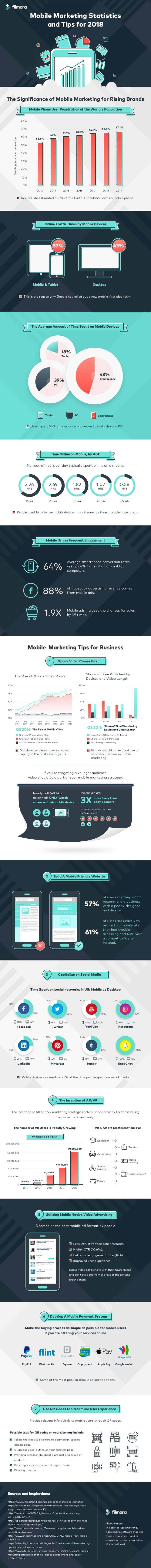 Infographie: astuces et statistiques en matière de marketing mobile