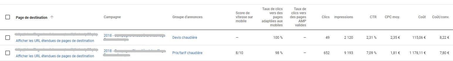 Score de vitesse mobile sur Google AdWords - Référencement payant