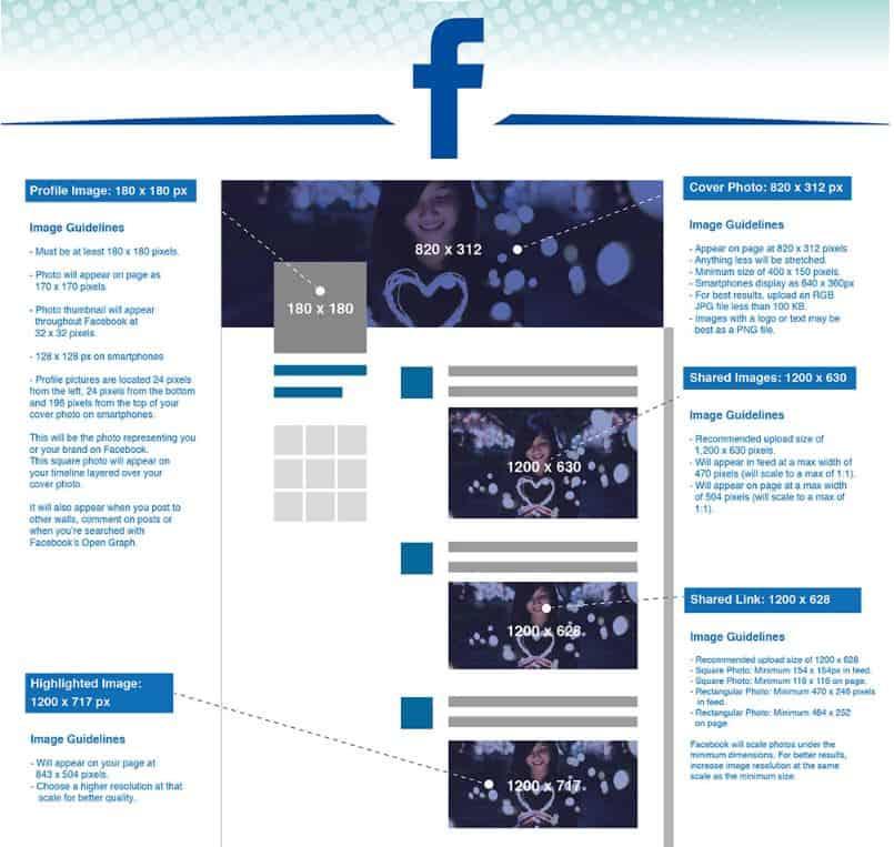 Dimensions images 2020 sur Facebook