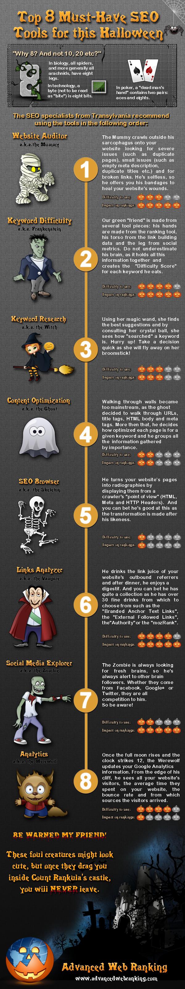 infographie-seo-halloween