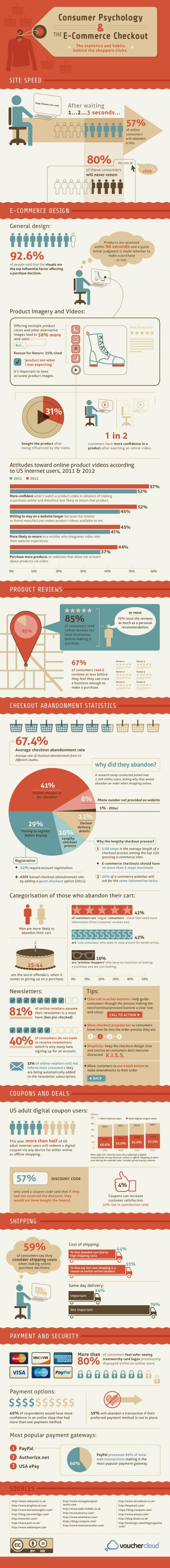 infographie-statistiques-e-commerce