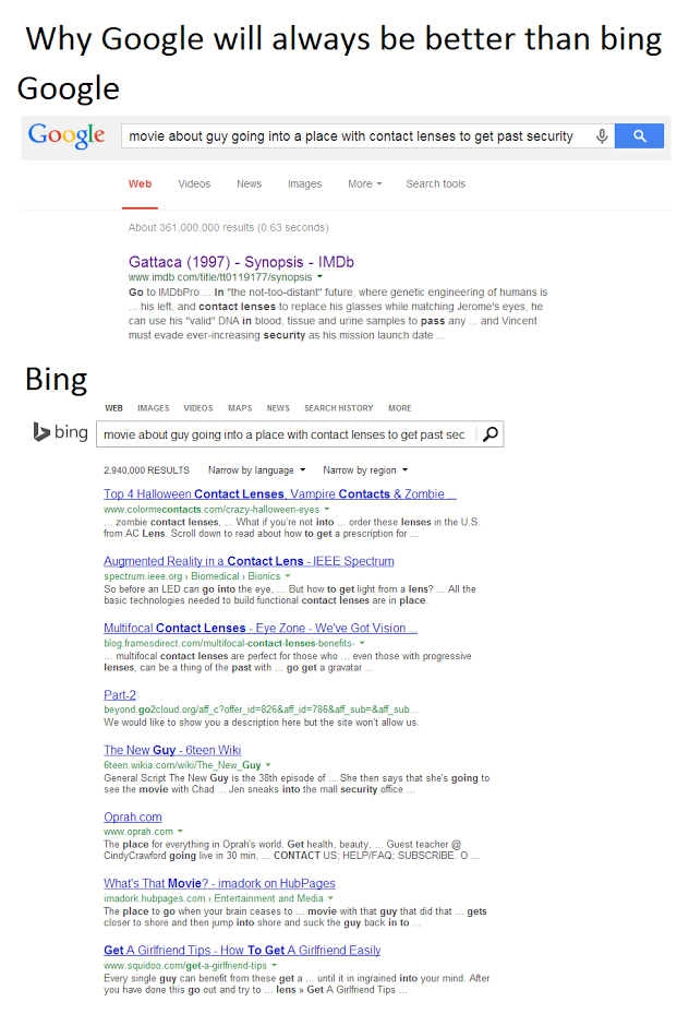 google-vs-bing-recherche-semantique