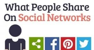 infographie-partage-reseaux-sociaux-1