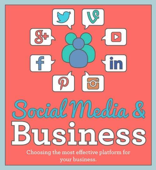 infographie-reseaux-sociaux-entreprise-1