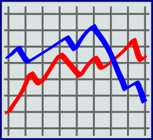 graphique-evolution