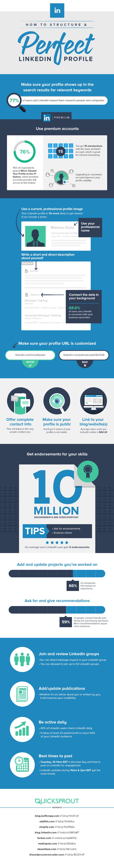 infographie-linkedin-profil-optimise