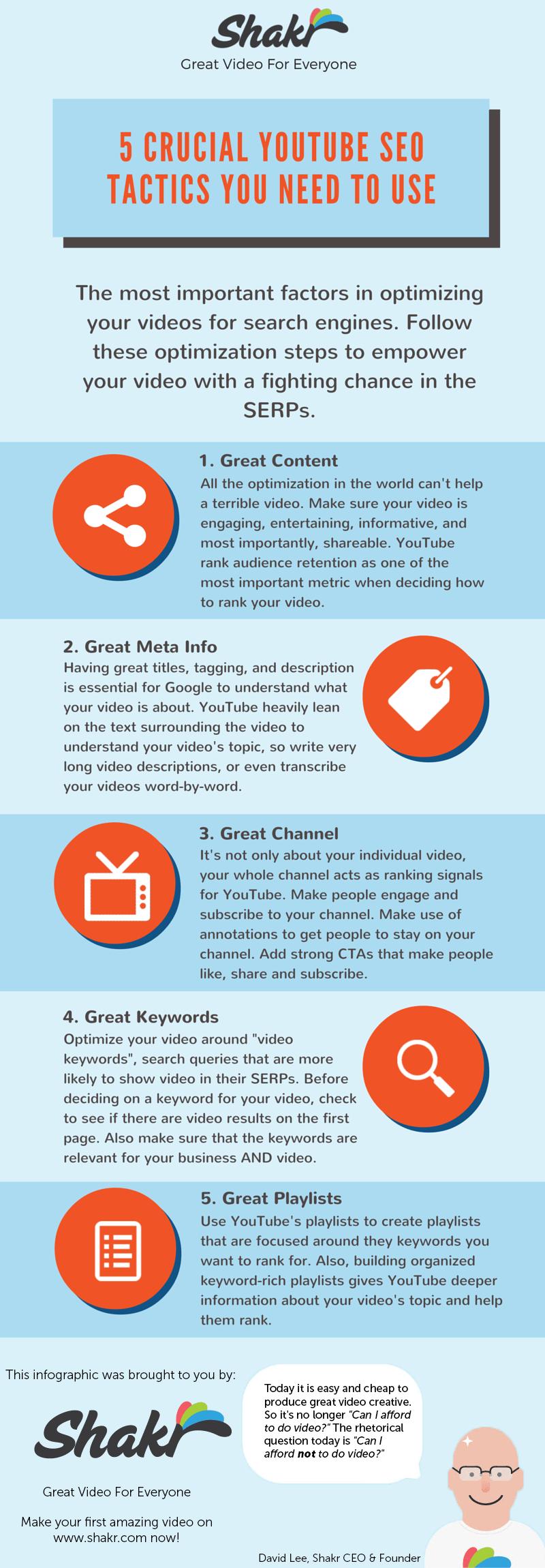 Infographie: le référencement d'une vidéo Youtube en 5 étapes