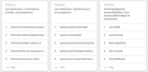 mot-cle-recherches-google-belgique-2015-top-1