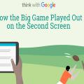 Google : Les statistiques des recherches associées aux publicités du Super Bowl 2016