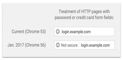 HTTPS: vers une sphère web plus sécurisée dès janvier 2017