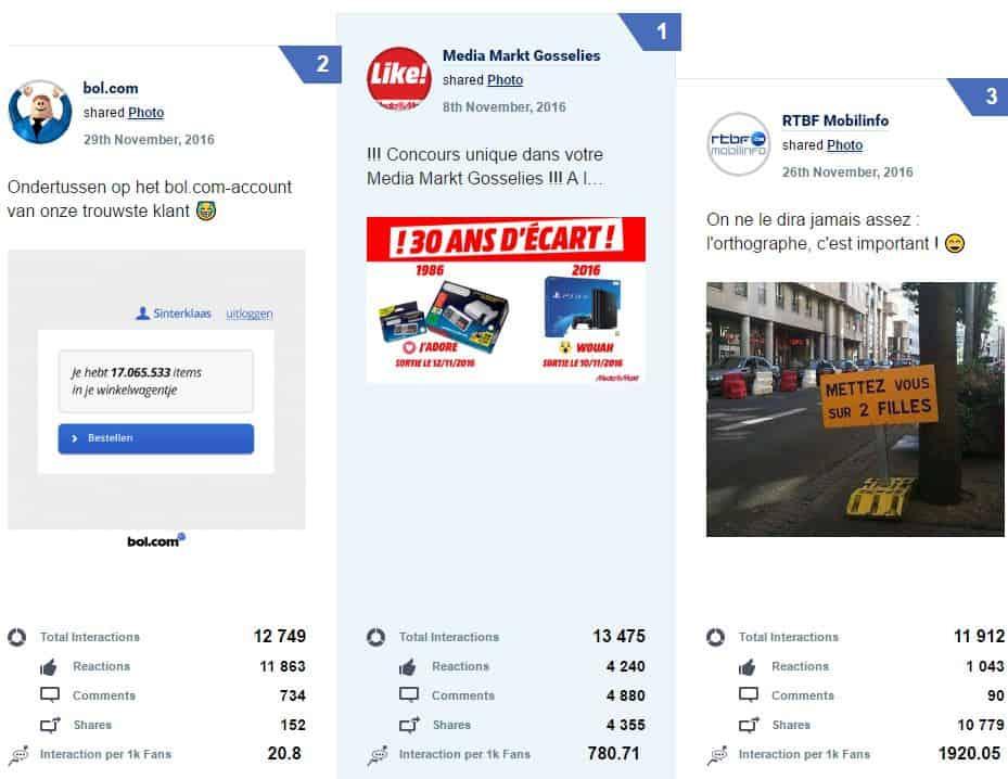 Top 3 des publications sur Facebook totalisant le plus d'interactions en Belgique durant le mois de novembre 2016.