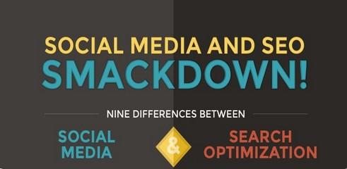 Infographie: quel canal opter pour la diffusion de contenu? SEO ou réseaux sociaux? (infographie)