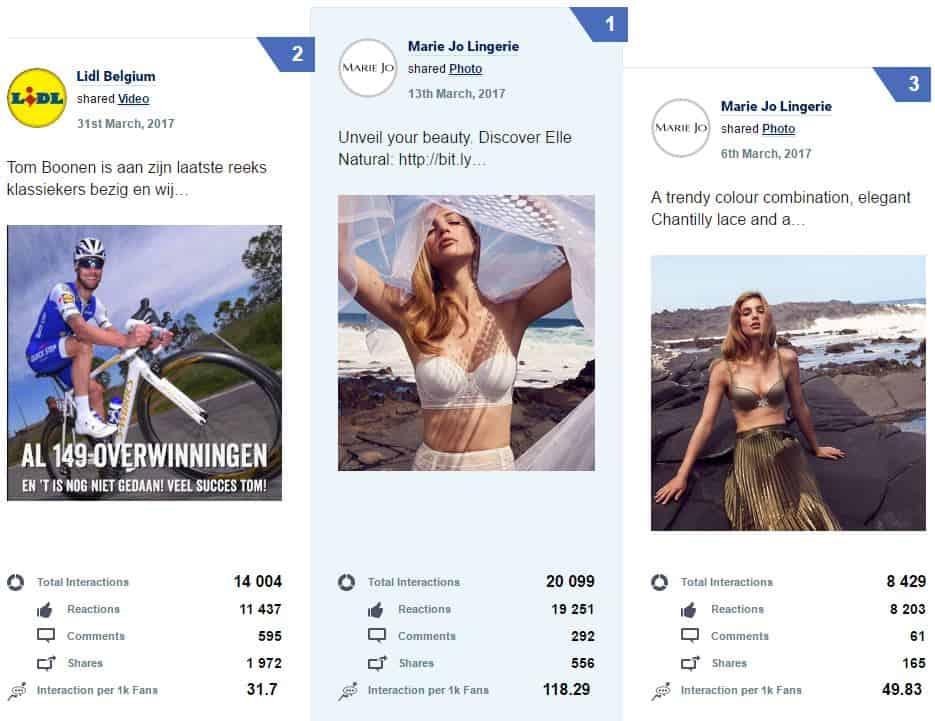 Le top 3 des meilleures publications Facebook en Belgique en mars 2017