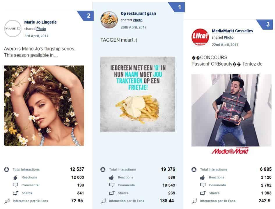 Les 3 meilleures publications Facebook en Belgique en avril 2017