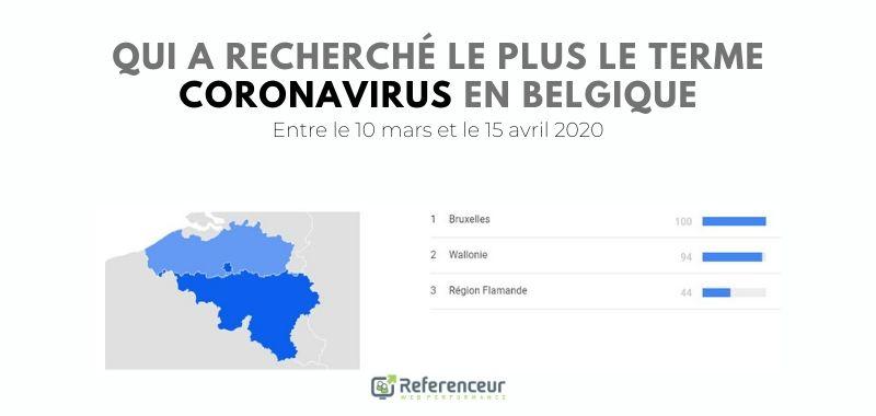 SEO et Coronavirus en Belgique : quelle région a le plus effectué la recherche ?